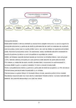 Referat - Compuși Macromoleculari