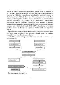 Referat - Metode Formative de Predare a Istoriei