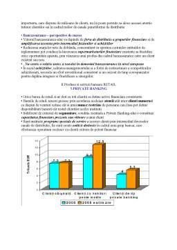 Curs - Produse și Servicii Bancare