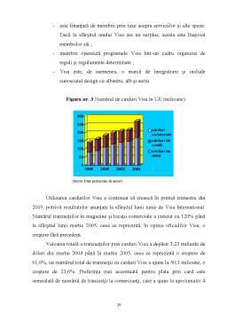 Proiect - Cardul Instrument de Plata Modern
