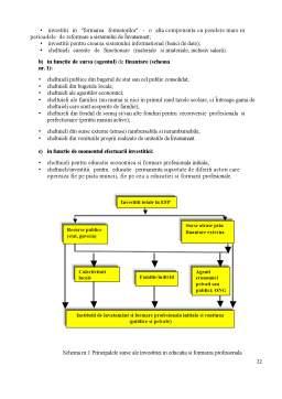 Referat - Educatia Economica in Scoala
