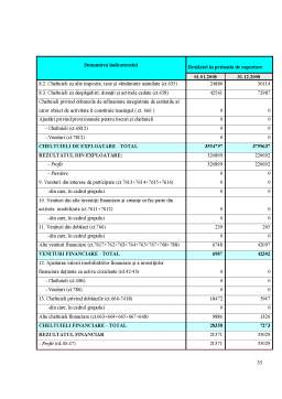 Proiect - Particularitati privind Contabilitatea Activitatii de Service si Prezentarea Situatiilor Financiare la SC Dimos Impex SRL