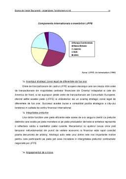 Referat - Studiu Comparativ privind Bursele de Valori din Diferite Tari Europene