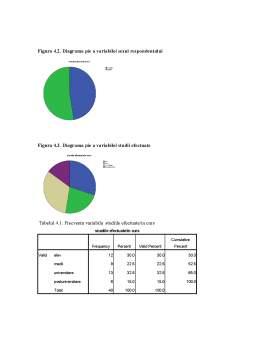 Proiect - Analiza Statistica