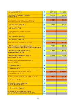 Proiect - Contabilitatea Cheltuielilor, Veniturilor și Rezultatului Financiar în Regii Autonome pe Exemplul Ocolul Silvic Brodina