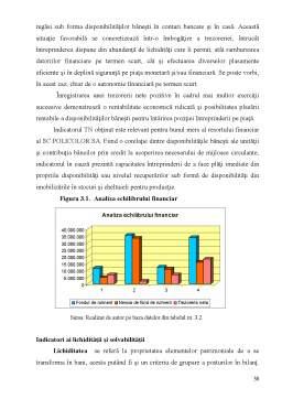 Proiect - Studiul privind Derularea unui Credit pentru Persoane Juridice Acordat de Banca Romana pentru Dezvoltare GSG