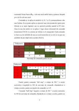 Proiect - Comanda unui Motor Pas cu Pas cu PIC16F84A