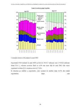 Proiect - Studiu privind Comertul Exterior al Romaniei Inainte si Dupa 1989
