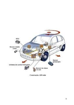 Proiect - Controlul Sistemului de Frânare la un Autoturism