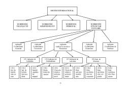 Proiect - Analiza economico-financiară a unei Societăți Comerciale
