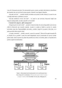 Proiect - Influența Comerțului Electronic asupra Contabilității Vânzărilor unor Firme