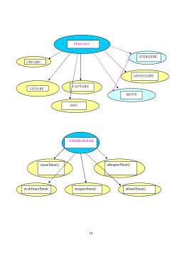 Proiect - Tehnici de Programare