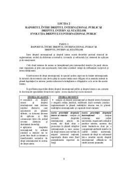 Curs - Drept Internațional