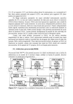 Curs - Structura Procesoarelor din Familia Intel