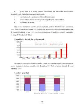 Proiect - Instrumente Financiare Derivate