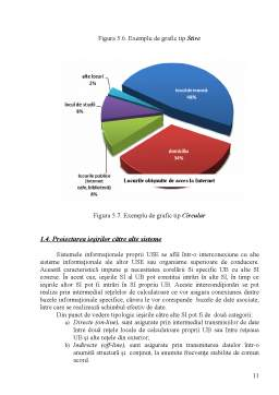 Curs - Caracteristicile de Bază ale PSI