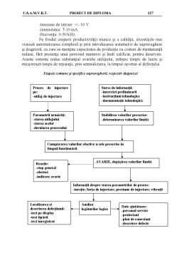Proiect - Procesul Tehnologic de Obținere a Șuncii