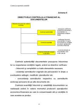 Curs - Control și Expertiză Contabilă