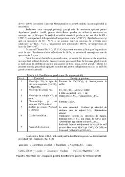 Curs - Ecotehnologii I - curs 6