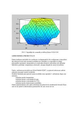 Proiect - Modelarea si Simularea unei Sere cu Logica Fuzzy