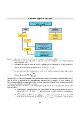 Curs - Ingineria Reglarii Automate