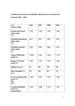Referat - Integrarea Monetar-Europeana