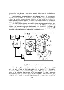 Curs - Motoare Electrice