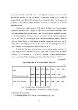 Proiect - Program de Organizare și Comercializare a Unui Produs cu Temă
