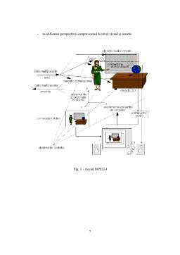 Proiect - Standardul MPEG4