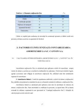 Referat - Contabilitatea Terenurilor si Mijloacelor Fixe IAS 16 - Contabilitate Aprofundata