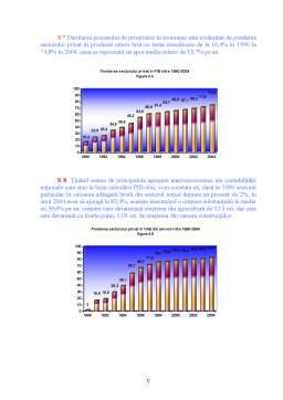 Proiect - Analiza Procesului de Privatizare a Comertului Romanesc in Perioada 1995-2004