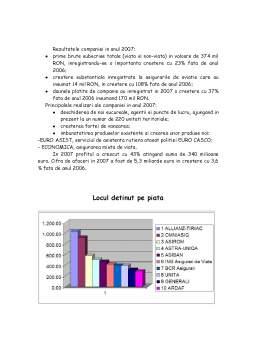 Proiect - Asigurari - Firma Astra Asigurari