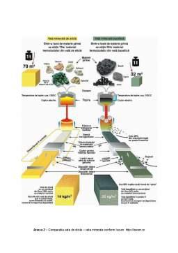 Curs - Efectele Materialelor Uzuale Utilizate in Izolarea Termica asupra Mediului Natural
