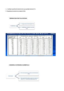 Curs - Elemente de Calcul Higrotermic