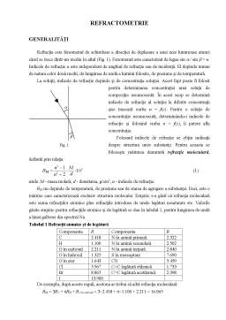 Laborator - Refractometrie