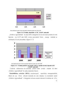 Proiect - Analiza Indicatorilor Financiari a Băncii Comerciale