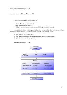 Curs - Cursuri - Bazele Tehnologiei Informaticii