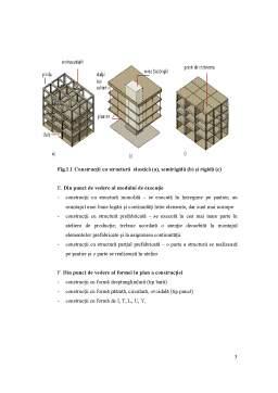 Curs - Construcții