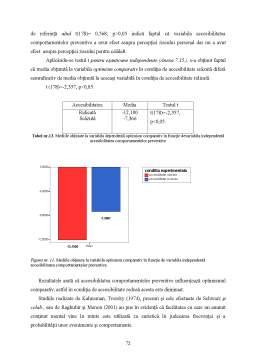 Licență - Factori Psihologici care Moderează Optimismul Comparativ în Percepția Riscului de Îmbolnăvire