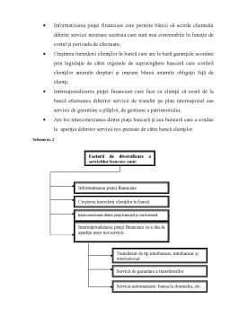Curs - Relatiile Banca-Client - Esenta Operatiunilor Bancare