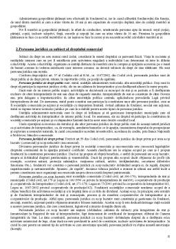 Curs - Subiecții Dreptului Afacerilor