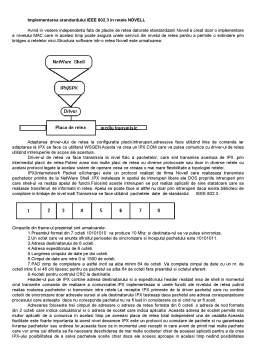 Curs - Implementarea Standardului IEEE 802.3 in Retele NOVELL
