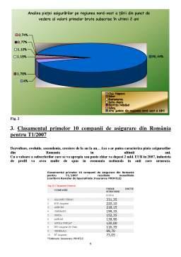 Proiect - Evoluția Pieței Asigurărilor în România