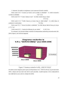Licență - Contabilitatea Cheltuielilor, Veniturilor și a Rezultatului Financiar SRL Servicomas