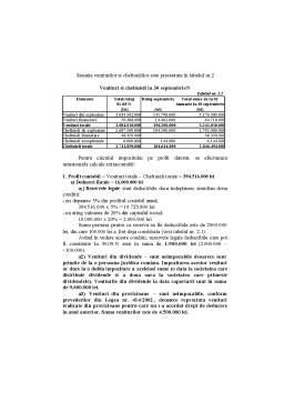 Curs - Contabilitatea Operatiunilor Fiscale 2