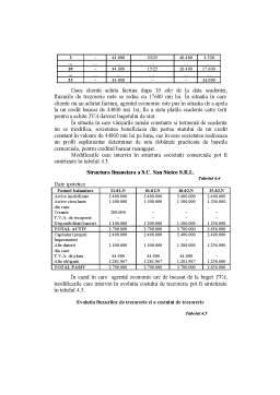 Curs - Contabilitatea Operatiunilor Fiscale 4
