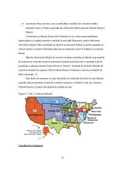 Referat - Monografia Sistemului Bancar al Statelor Unite ale Americii