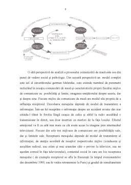 Curs - Teorii ale Comunicării de Masă
