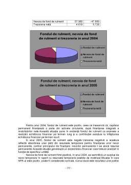 Proiect - Contabilitatea Instituțiilor Publice