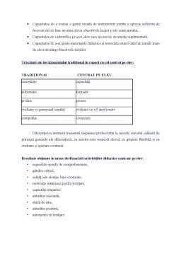 Proiect - Invatamantul Centrat pe Elev. Concepte, Caracteristici, Forme si Metode de Instruire Specifice